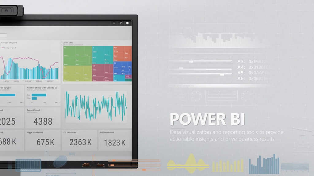 Lizo | Transformation in the oil & gas industry: data analysis and visualization with Azure