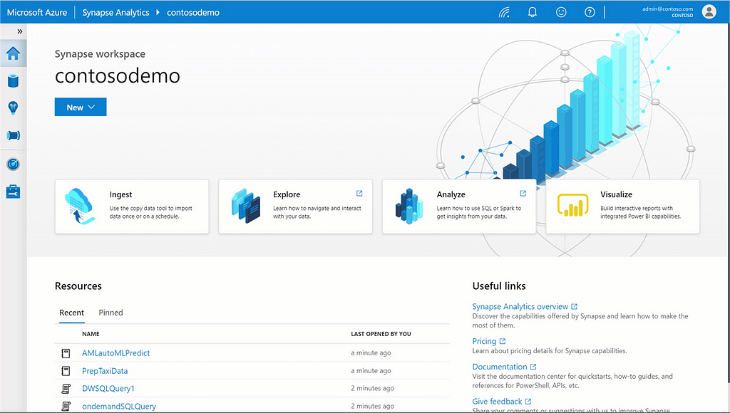 Microsoft Azure Analytics Workspace