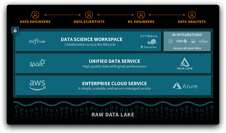 Unified Data Analytics Platform